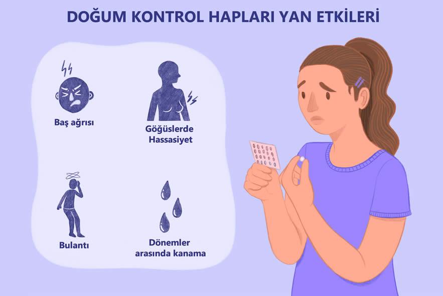 Doğum kontrol hapı yan etkileri